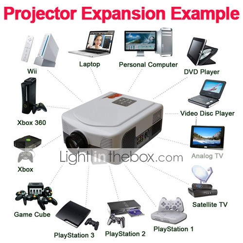HDMI 1080P 2000lm LCD Projector 800*600 for Home Theater DVD TV Laptop (YS-818)