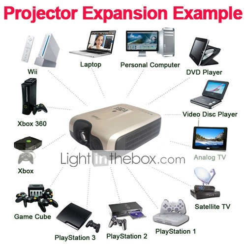 150Inch 1080i 1800lm LCD Projector 640*480 for Home Theater DVD TV Laptop (XP506EYFV)