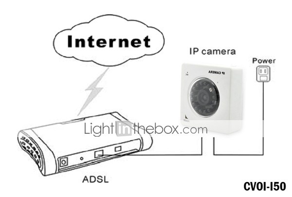 IP Security Camera with Nightvision