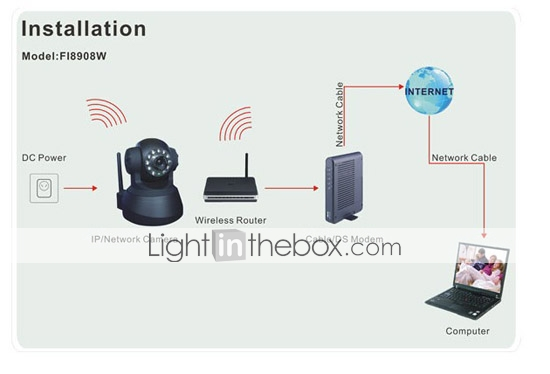 FOSCAM - IP Wireless Camera Motion Detection Auto IR LED Night Vision