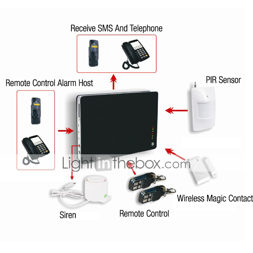 GSM Smart Home Alarm System 2 Wired Zones And 12 Wireless Zones(iOS APPS for GSM Alarms)