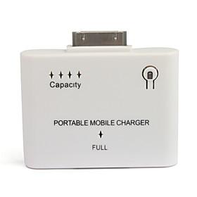 Portable Mobile Charger 1000mAh
