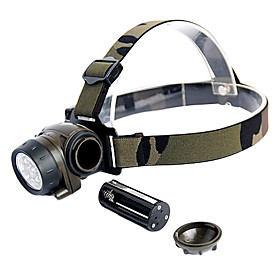 TrackMan 9 LED Outdoor Stainless Steel Headlamp