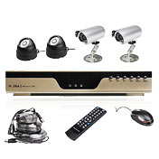 DVR Kit